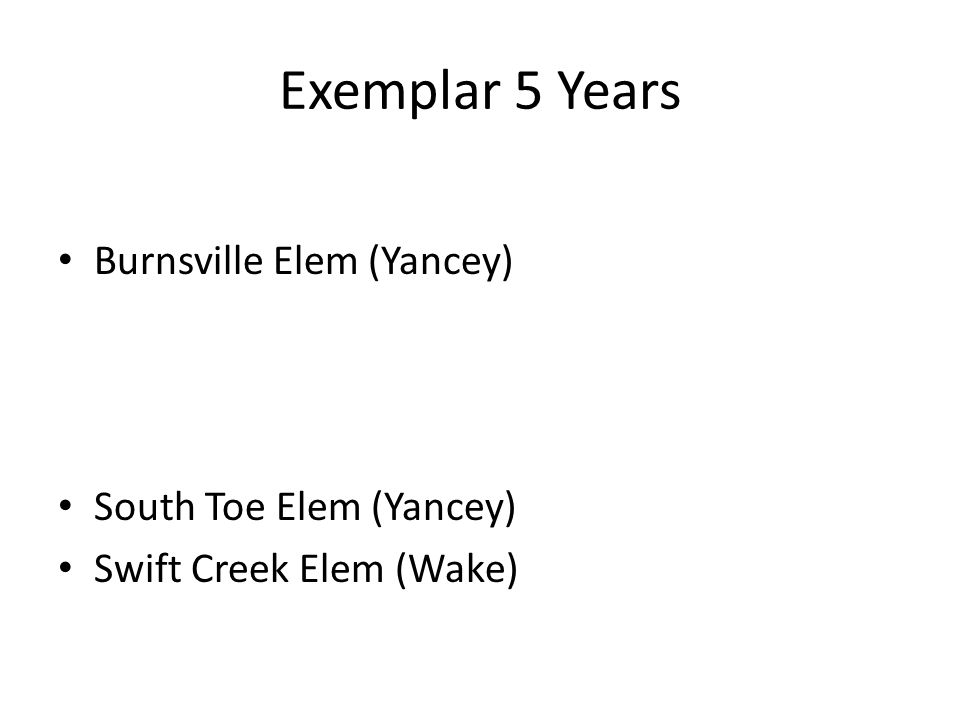Exemplar 5 Years Burnsville Elem (Yancey) South Toe Elem (Yancey) Swift Creek Elem (Wake)