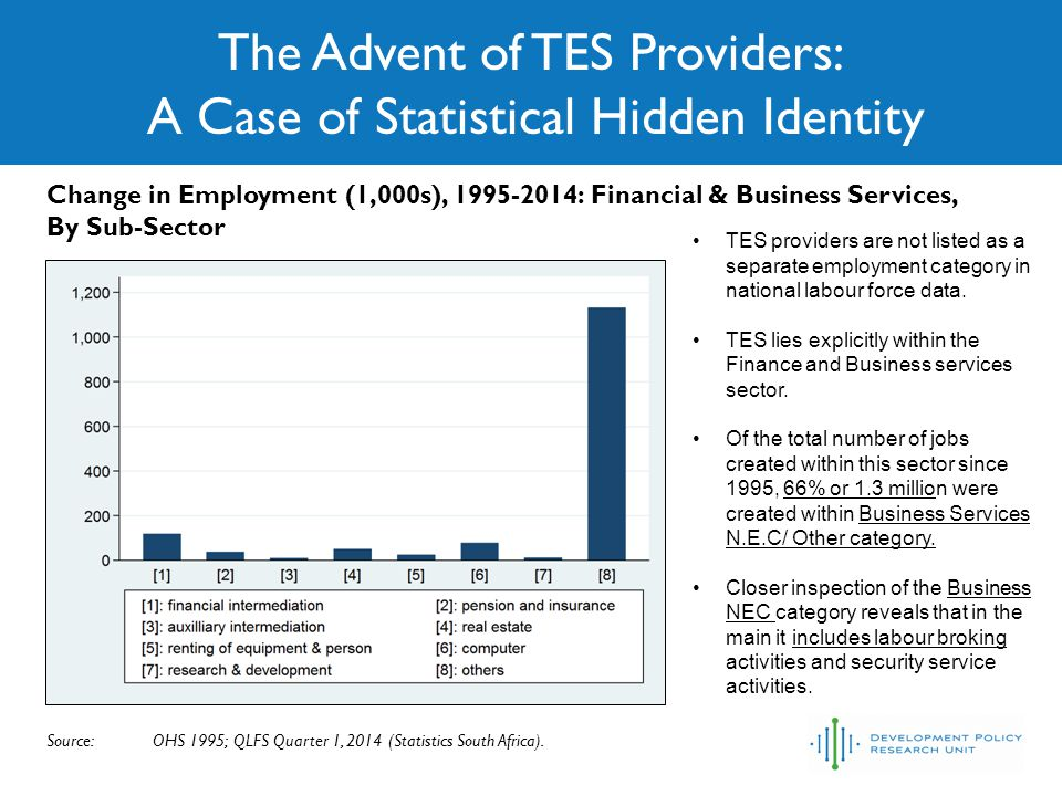 The Advent of TES Providers: A Case of Statistical Hidden Identity Source:OHS 1995; QLFS Quarter 1, 2014 (Statistics South Africa).