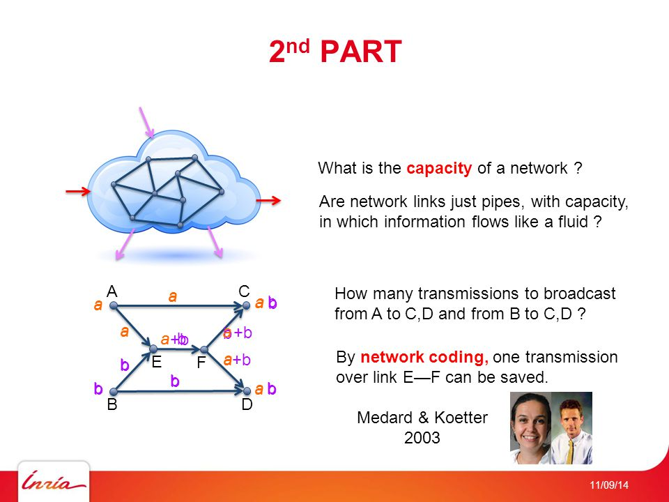 2 nd PART 11/09/14 What is the capacity of a network ? Are network links just pipes, with capacity, in which information flows like a fluid ? A B C Ho