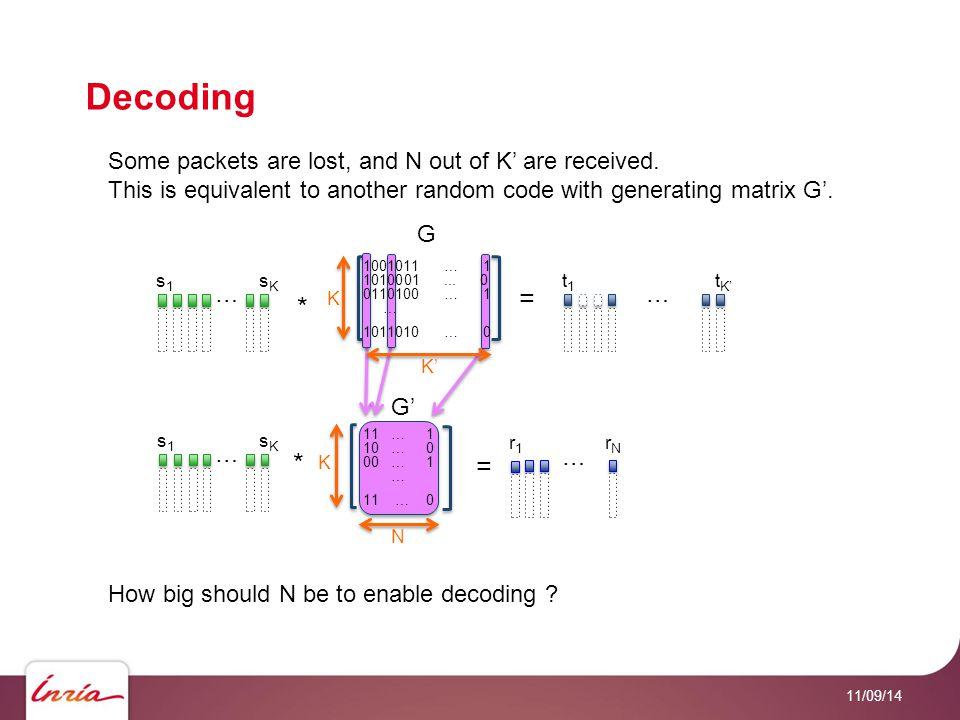 Decoding 11/09/14 … s1s1 sKsK … t1t1 t K' = K 1001011 … 1 1010001...