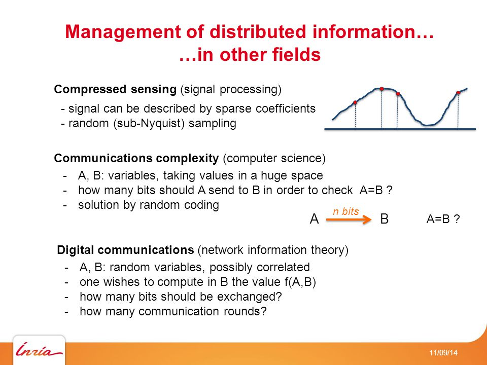 Management of distributed information… …in other fields 11/09/14 -A, B: random variables, possibly correlated -one wishes to compute in B the value f(