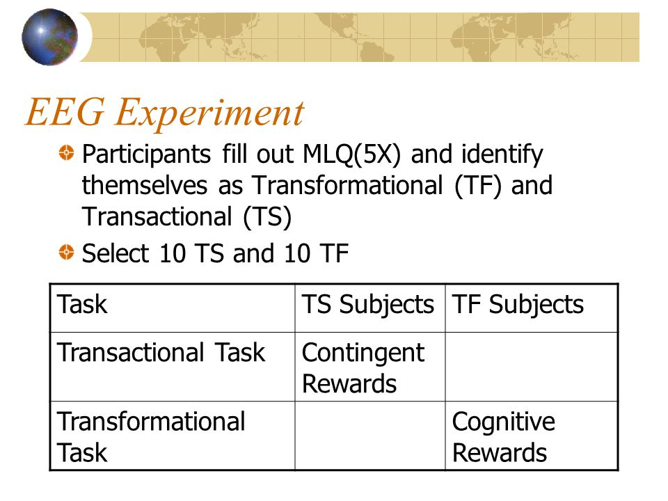 EEG Experiment Participants fill out MLQ(5X) and identify themselves as Transformational (TF) and Transactional (TS) Select 10 TS and 10 TF TaskTS SubjectsTF Subjects Transactional TaskContingent Rewards Transformational Task Cognitive Rewards