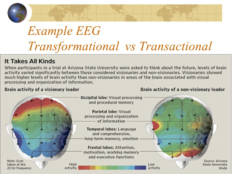 Example EEG Transformational vs Transactional