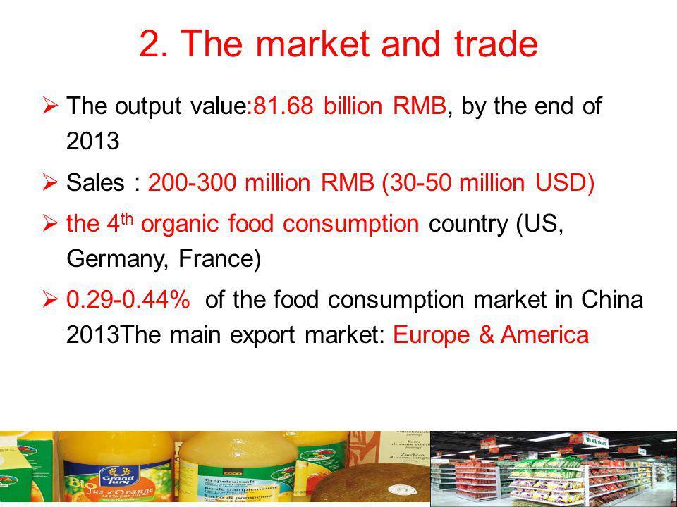 Organic products market pattern Main markets in large cities of : Beijing , Shanghai, Guangzhou, Nanjing, Chengdu, Shenzhen etc.
