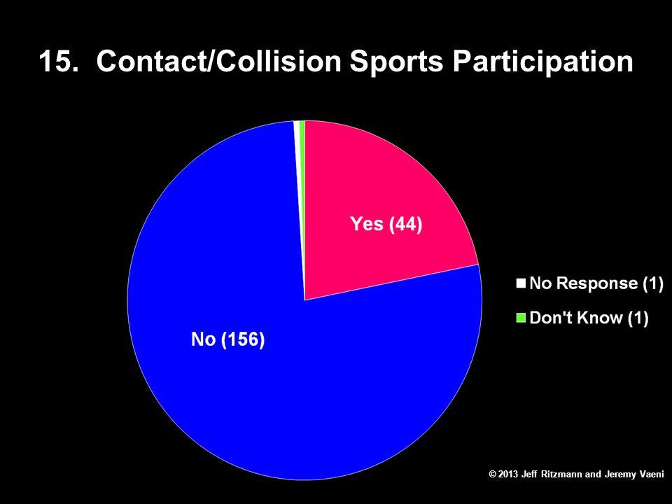 15. Contact/Collision Sports Participation © 2013 Jeff Ritzmann and Jeremy Vaeni