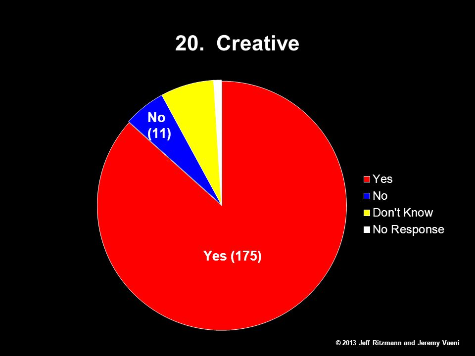 20. Creative © 2013 Jeff Ritzmann and Jeremy Vaeni