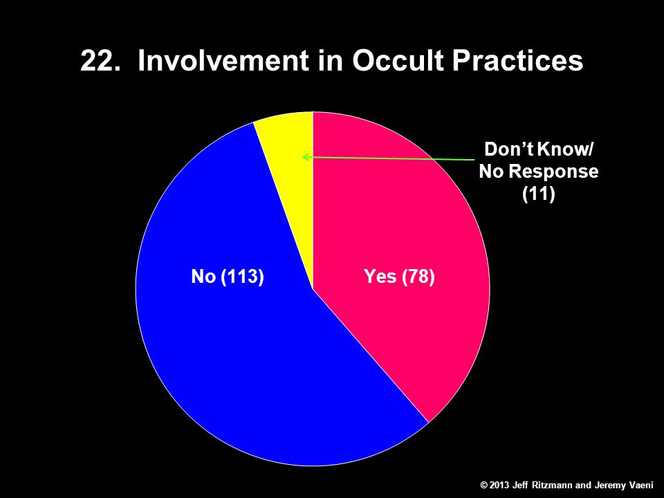 22. Involvement in Occult Practices © 2013 Jeff Ritzmann and Jeremy Vaeni