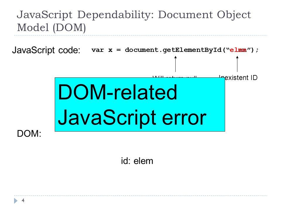 JavaScript Dependability: Document Object Model (DOM) 4 div id: elem JavaScript code: DOM: var x = document.getElementById( elem );var x = document.getElementById( elme ); Inexistent ID Will return null DOM-related JavaScript error