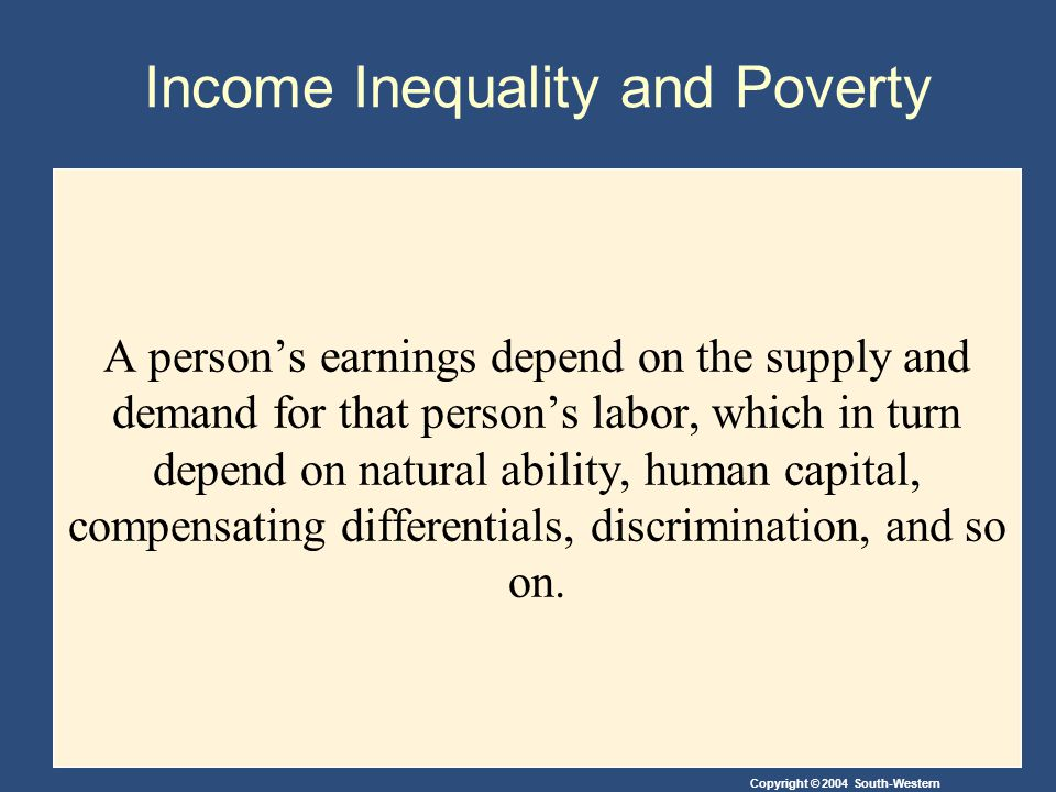 Copyright © 2004 South-Western Income Inequality and Poverty A person's earnings depend on the supply and demand for that person's labor, which in turn depend on natural ability, human capital, compensating differentials, discrimination, and so on.