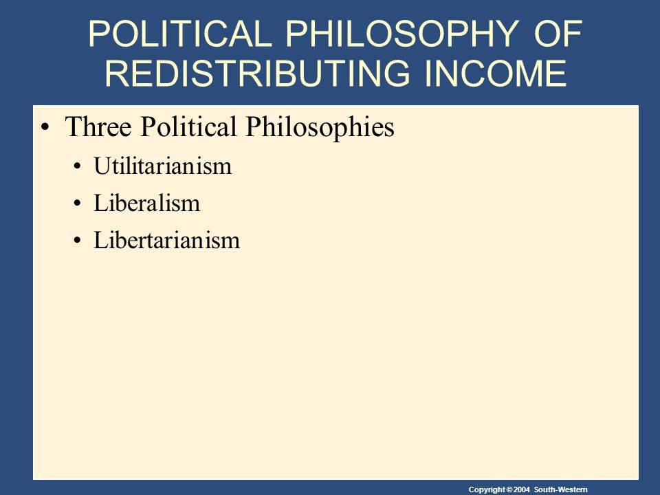 Copyright © 2004 South-Western POLITICAL PHILOSOPHY OF REDISTRIBUTING INCOME Three Political Philosophies Utilitarianism Liberalism Libertarianism