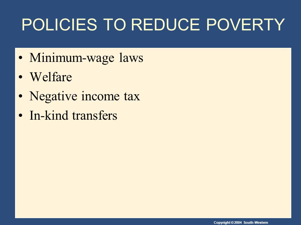 Copyright © 2004 South-Western POLICIES TO REDUCE POVERTY Minimum-wage laws Welfare Negative income tax In-kind transfers