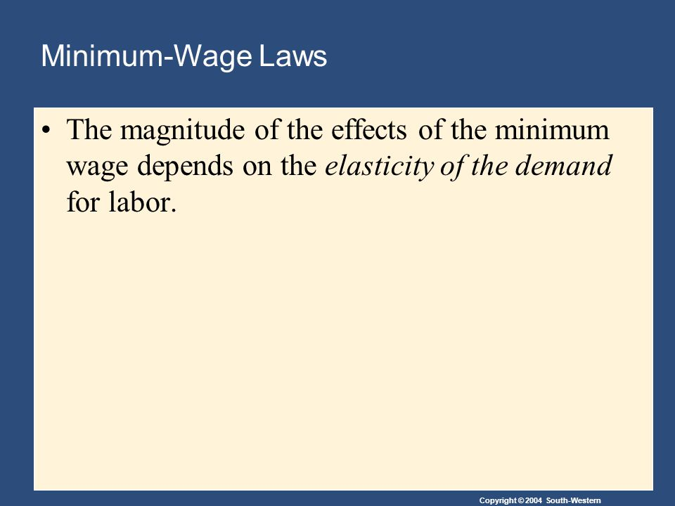 Copyright © 2004 South-Western Minimum-Wage Laws The magnitude of the effects of the minimum wage depends on the elasticity of the demand for labor.