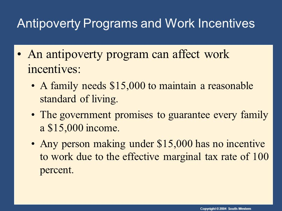 Copyright © 2004 South-Western Antipoverty Programs and Work Incentives An antipoverty program can affect work incentives: A family needs $15,000 to maintain a reasonable standard of living.
