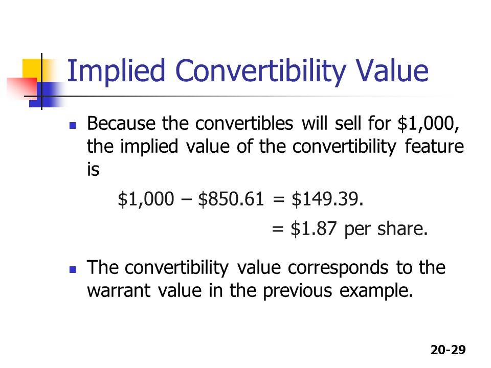 20-29 Implied Convertibility Value Because the convertibles will sell for $1,000, the implied value of the convertibility feature is $1,000 – $850.61