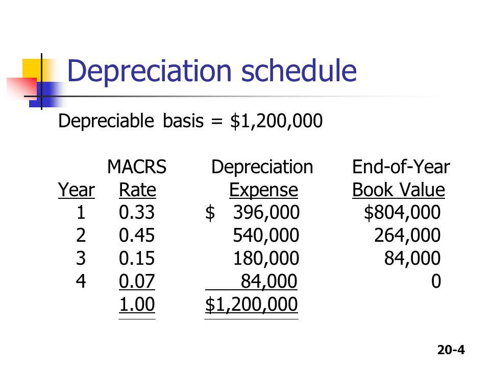20-4 Depreciation schedule Depreciable basis = $1,200,000 MACRS DepreciationEnd-of-Year Year Rate ExpenseBook Value 1 0.33 $ 396,000 $804,000 2 0.45 5