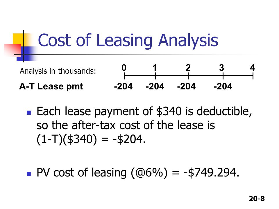 20-9 Net advantage of leasing NAL = PV cost of owning – PV cost of leasing NAL= $766.948 - $749.294 = $17.654 Since the cost of owning outweighs the cost of leasing, the firm should lease.