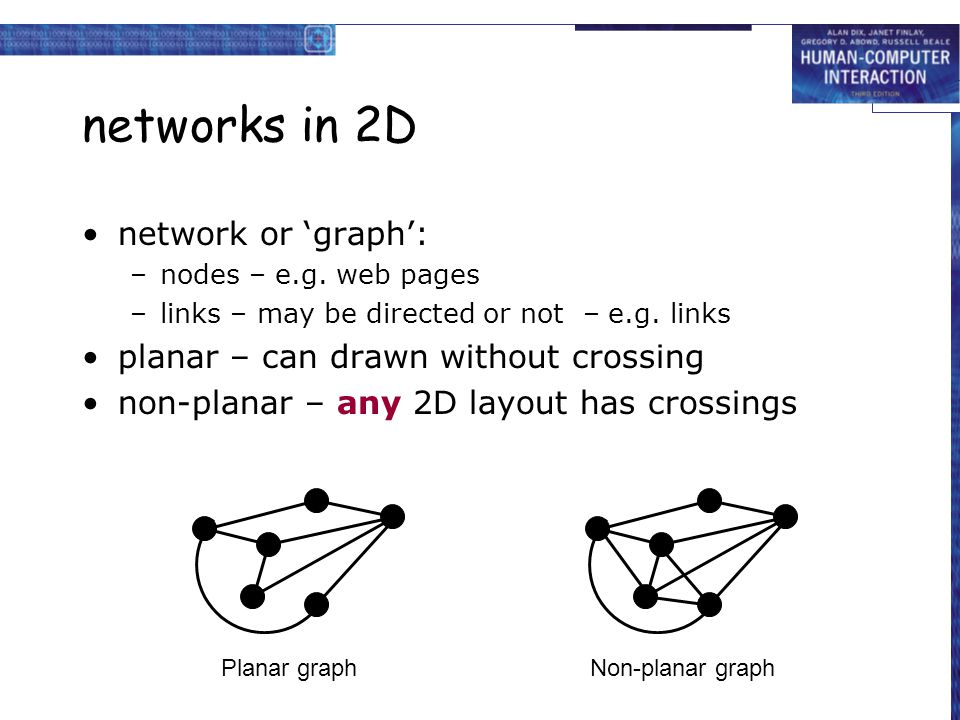 networks in 2D network or 'graph': –nodes – e.g.web pages –links – may be directed or not – e.g.