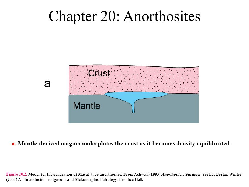 Chapter 20: Anorthosites Figure 20.2. Model for the generation of Massif-type anorthosites.