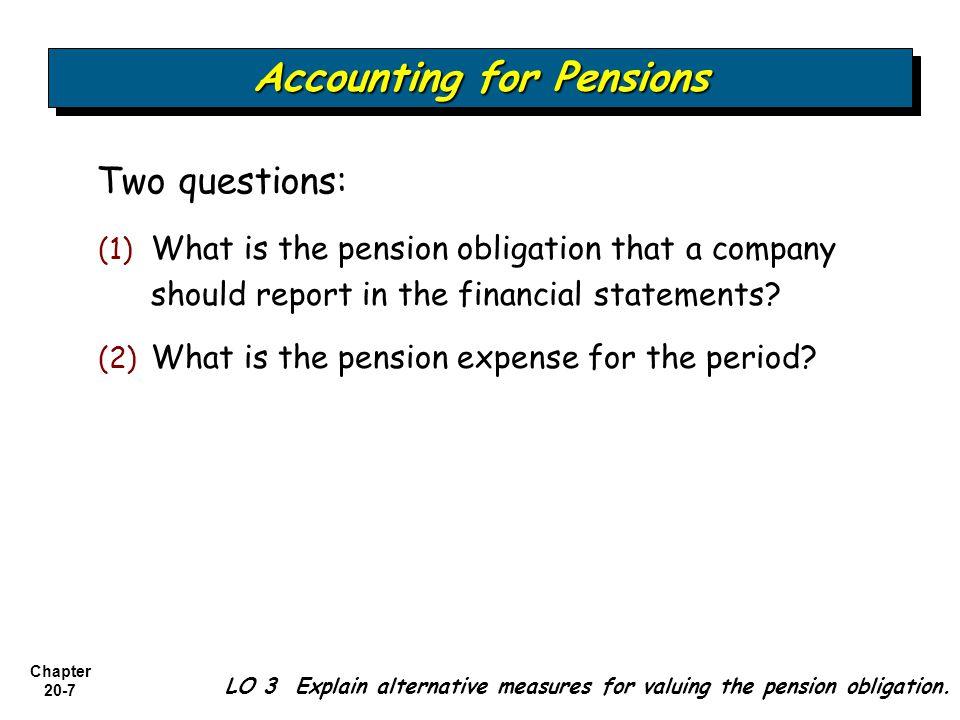 Chapter 20-8 LO 3 Explain alternative measures for valuing the pension obligation.