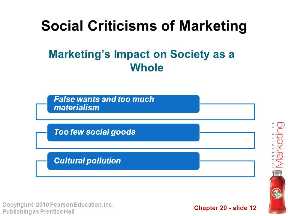 Chapter 20 - slide 12 Copyright © 2010 Pearson Education, Inc. Publishing as Prentice Hall Social Criticisms of Marketing Marketing's Impact on Societ