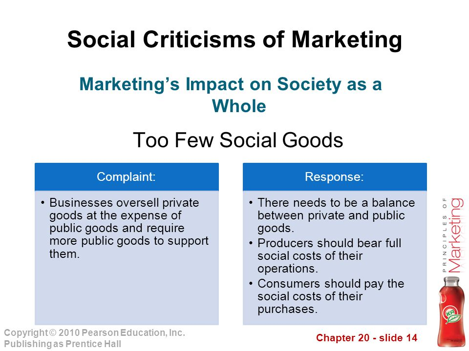 Chapter 20 - slide 14 Copyright © 2010 Pearson Education, Inc. Publishing as Prentice Hall Social Criticisms of Marketing Too Few Social Goods Marketi