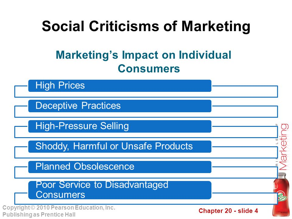Chapter 20 - slide 4 Copyright © 2010 Pearson Education, Inc. Publishing as Prentice Hall Social Criticisms of Marketing Marketing's Impact on Individ