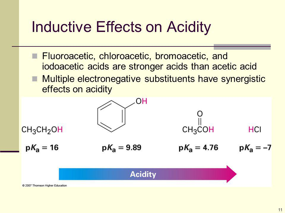 11 Inductive Effects on Acidity Fluoroacetic, chloroacetic, bromoacetic, and iodoacetic acids are stronger acids than acetic acid Multiple electronega
