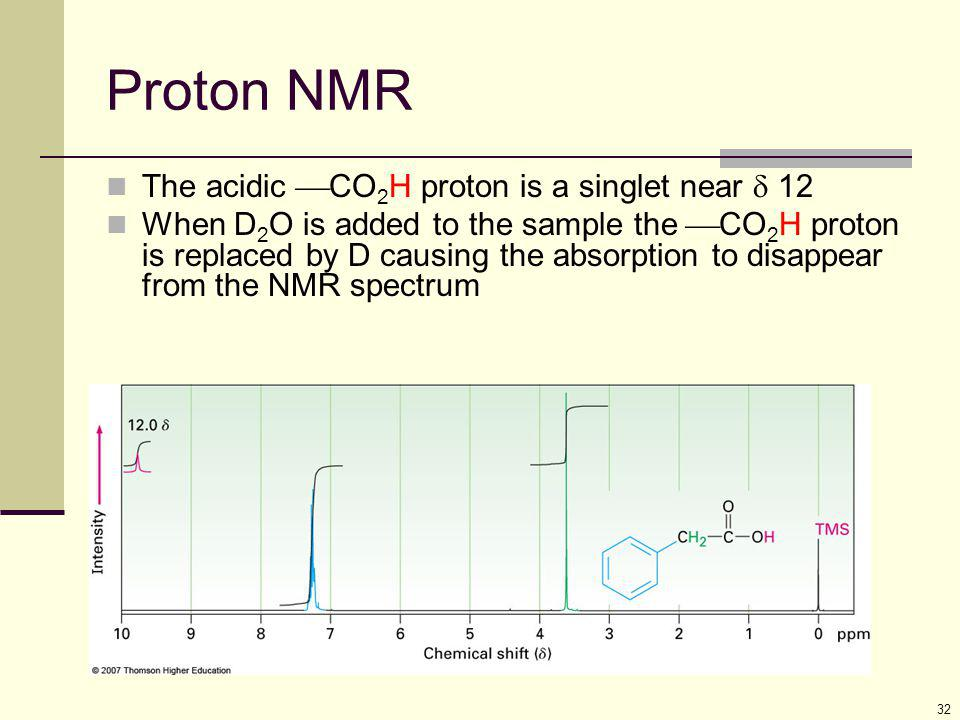 32 Proton NMR The acidic  CO 2 H proton is a singlet near  12 When D 2 O is added to the sample the  CO 2 H proton is replaced by D causing the abs