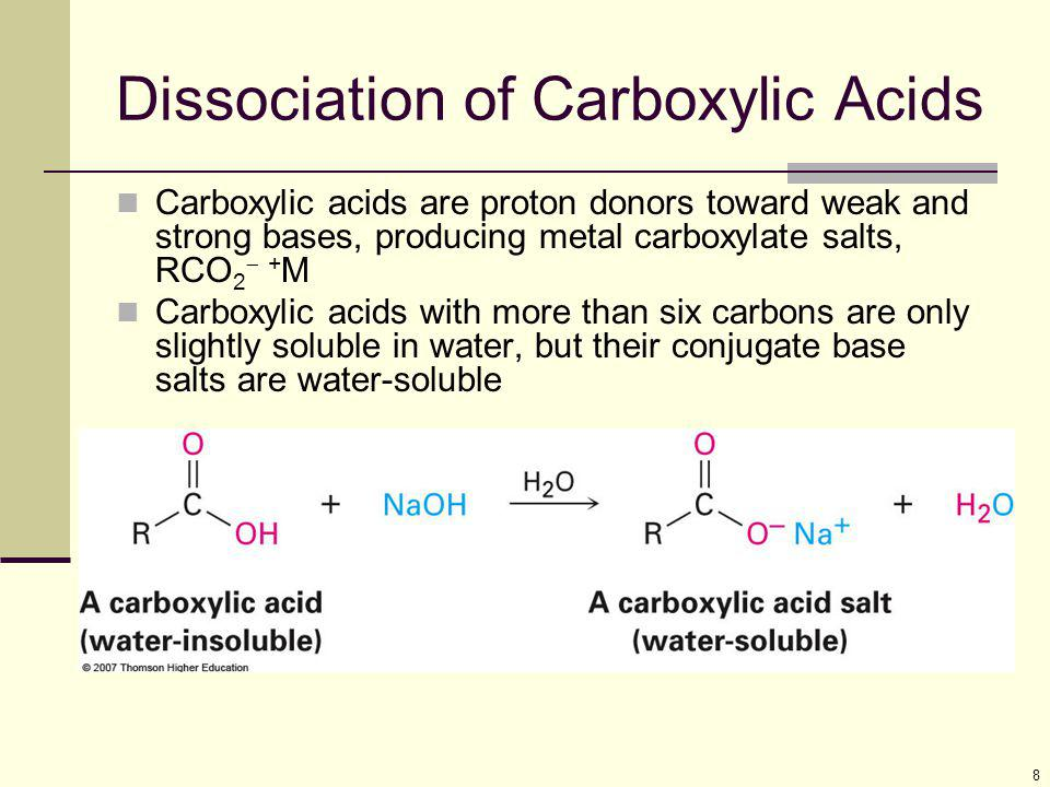 29 20.8 Spectroscopy of Carboxylic Acids and Nitriles Infrared Spectroscopy O–H bond of the carboxyl group gives a very broad absorption 2500 to 3300 cm  1 C=O bond absorbs sharply between 1710 and 1760 cm  1 Free carboxyl groups absorb at 1760 cm  1 Commonly encountered dimeric carboxyl groups absorb in a broad band centered around 1710 cm  1