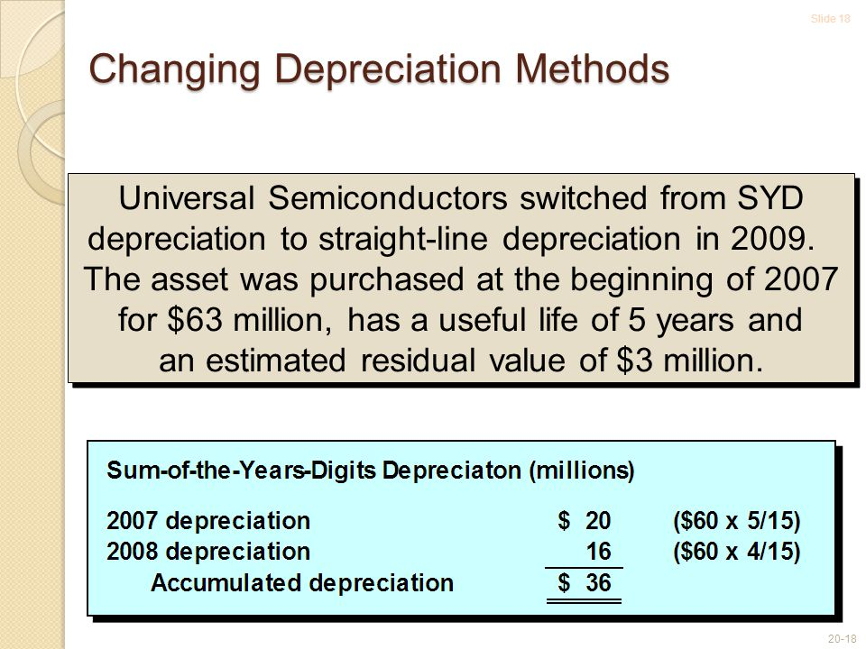 Slide 18 20-18 Universal Semiconductors switched from SYD depreciation to straight-line depreciation in 2009.