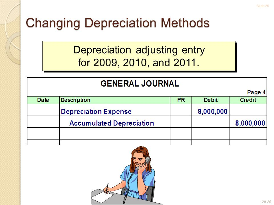Slide 20 20-20 Depreciation adjusting entry for 2009, 2010, and 2011. Changing Depreciation Methods