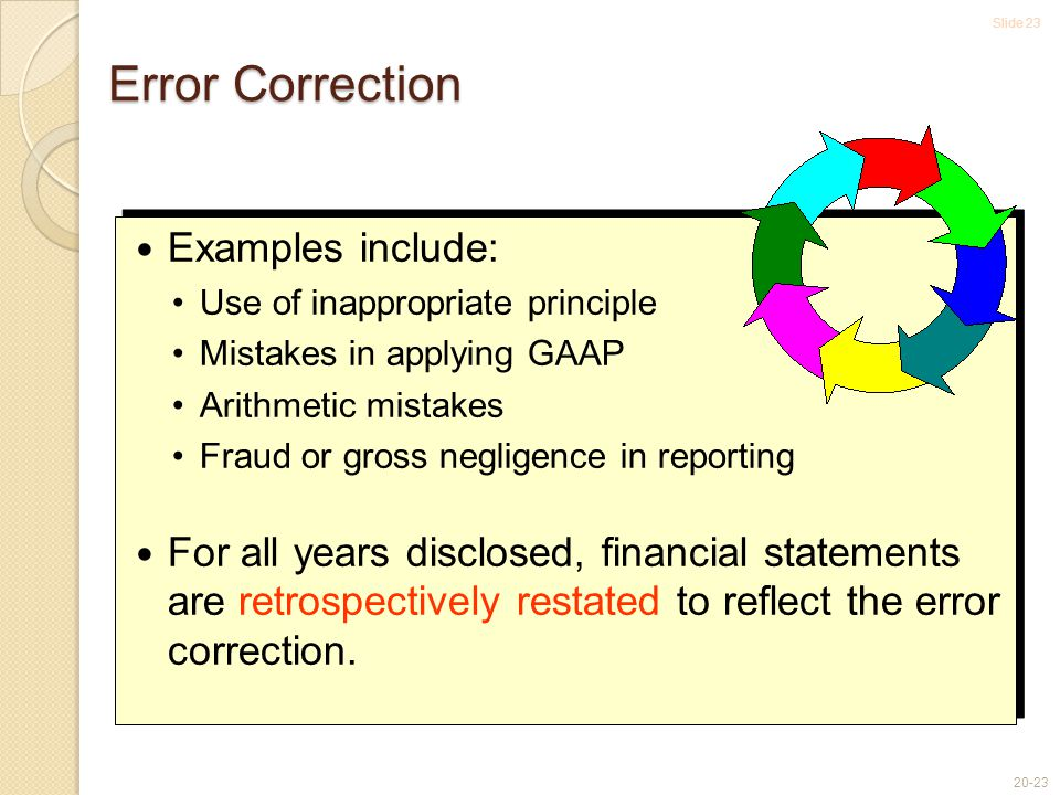 Slide 23 20-23 Examples include: Use of inappropriate principle Mistakes in applying GAAP Arithmetic mistakes Fraud or gross negligence in reporting For all years disclosed, financial statements are retrospectively restated to reflect the error correction.