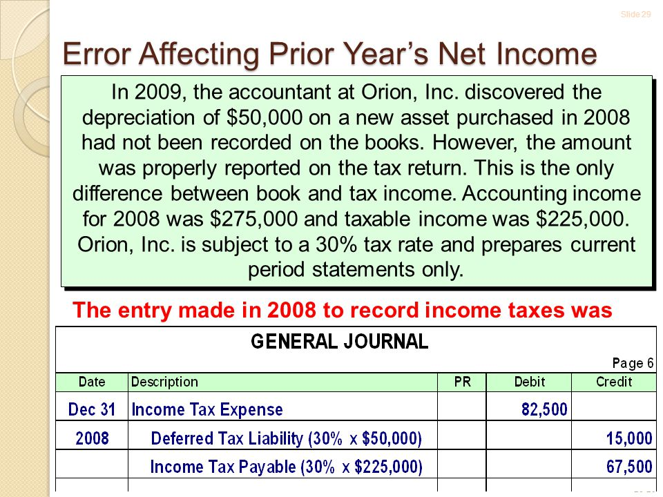Slide 29 20-29 In 2009, the accountant at Orion, Inc.