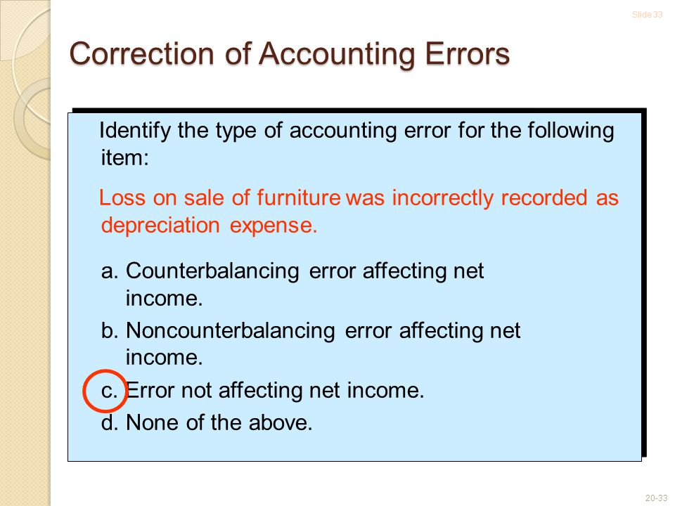 Slide 33 20-33 Identify the type of accounting error for the following item: Loss on sale of furniture was incorrectly recorded as depreciation expense.