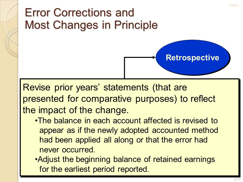 Slide 4 20-4 Error Corrections and Most Changes in Principle Retrospective Two Reporting Approaches Prospective Revise prior years' statements (that are presented for comparative purposes) to reflect the impact of the change.