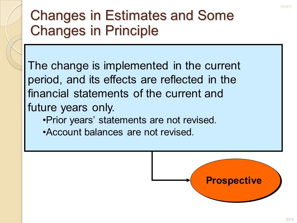 Slide 5 20-5 Changes in Estimates and Some Changes in Principle Retrospective Two Reporting Approaches Prospective The change is implemented in the current period, and its effects are reflected in the financial statements of the current and future years only.