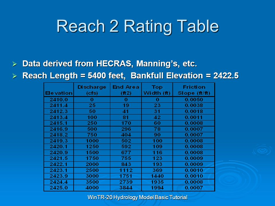 WinTR-20 Hydrology Model Basic Tutorial Reach 2 Rating Table  Data derived from HECRAS, Manning's, etc.  Reach Length = 5400 feet, Bankfull Elevatio