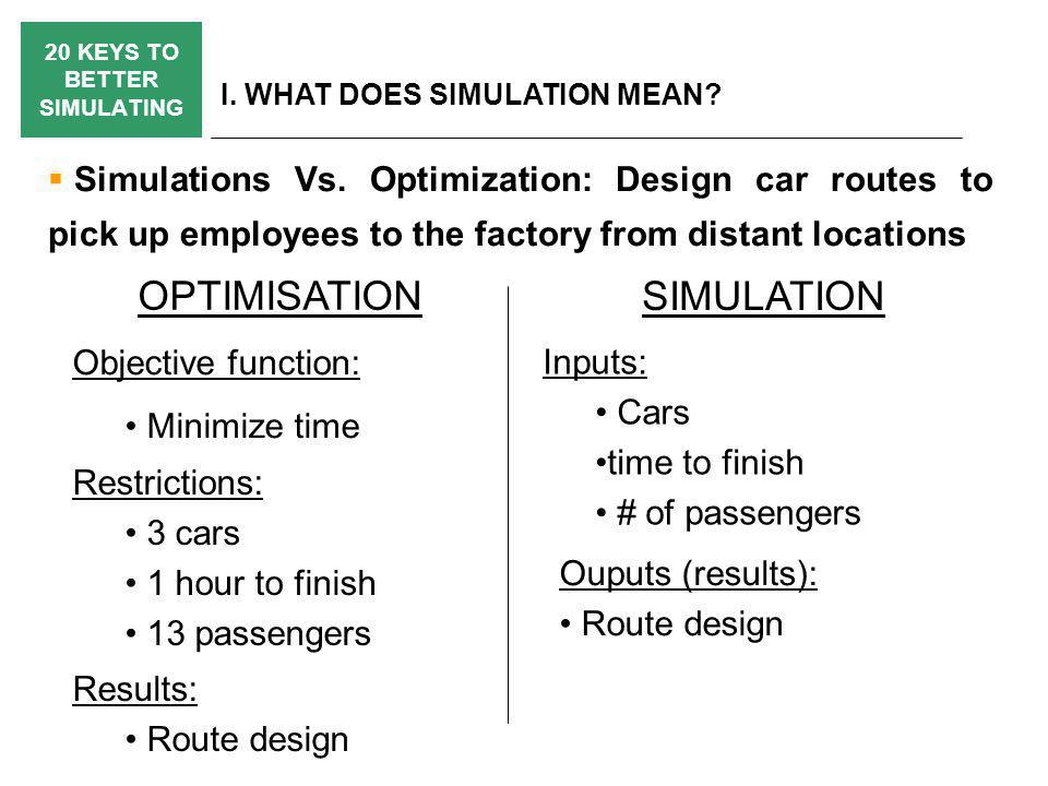 20 KEYS TO BETTER SIMULATING I. WHAT DOES SIMULATION MEAN.