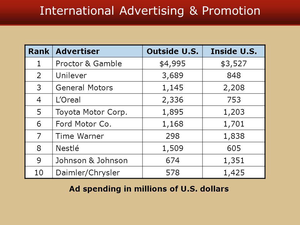 International Advertising & Promotion RankAdvertiserOutside U.S.Inside U.S.