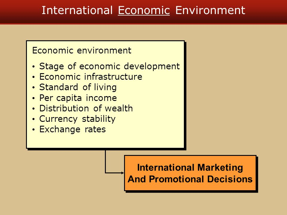 International Economic Environment Economic environment Stage of economic development Economic infrastructure Standard of living Per capita income Distribution of wealth Currency stability Exchange rates Economic environment Stage of economic development Economic infrastructure Standard of living Per capita income Distribution of wealth Currency stability Exchange rates International Marketing And Promotional Decisions International Marketing And Promotional Decisions