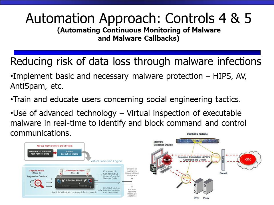 Automation Approach: Controls 4 & 5 (Automating Continuous Monitoring of Malware and Malware Callbacks) Reducing risk of data loss through malware infections Implement basic and necessary malware protection – HIPS, AV, AntiSpam, etc.