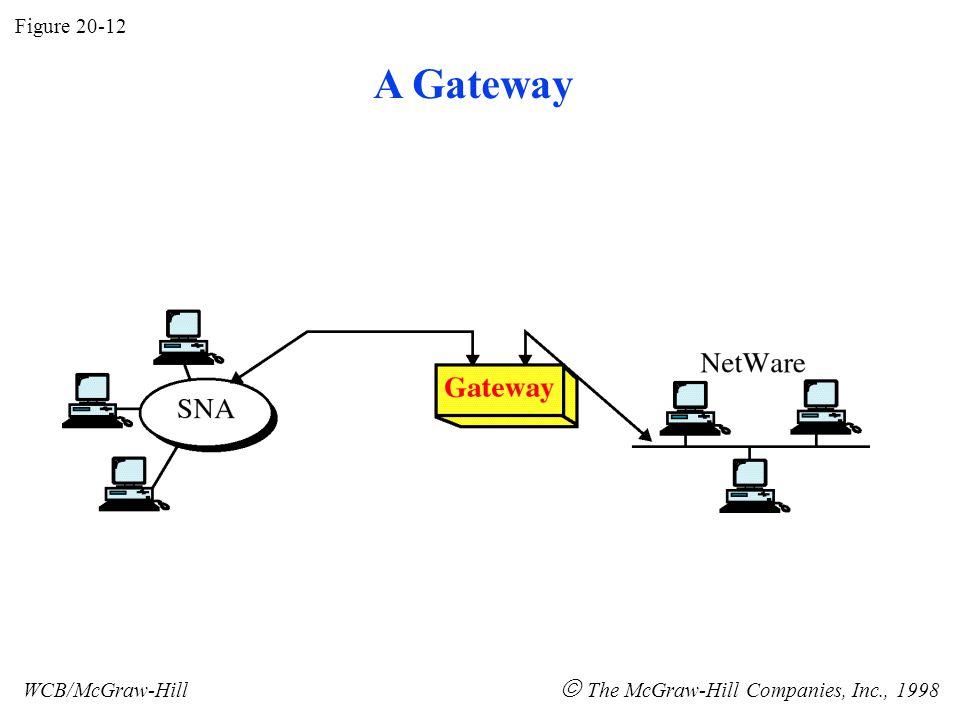 Figure 20-12 WCB/McGraw-Hill  The McGraw-Hill Companies, Inc., 1998 A Gateway
