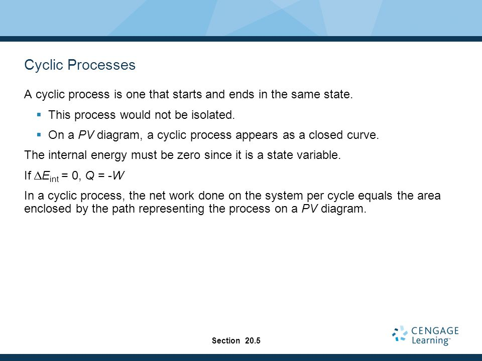 Cyclic Processes A cyclic process is one that starts and ends in the same state.