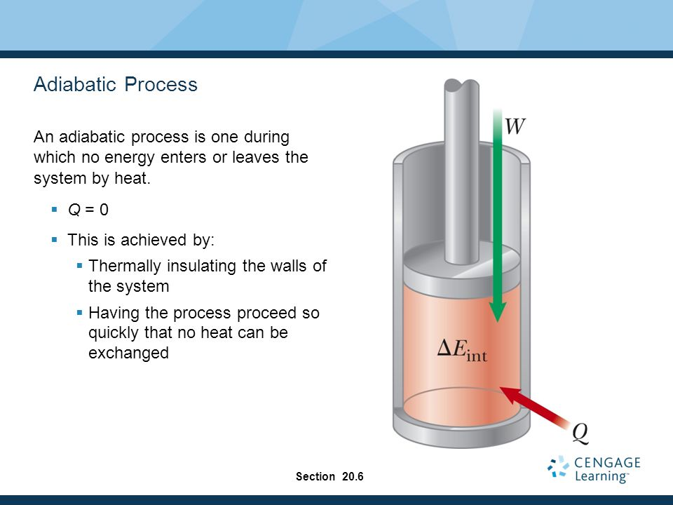 Adiabatic Process An adiabatic process is one during which no energy enters or leaves the system by heat.  Q = 0  This is achieved by:  Thermally i