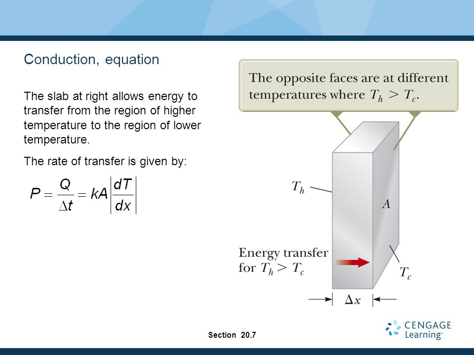 Conduction, equation The slab at right allows energy to transfer from the region of higher temperature to the region of lower temperature. The rate of
