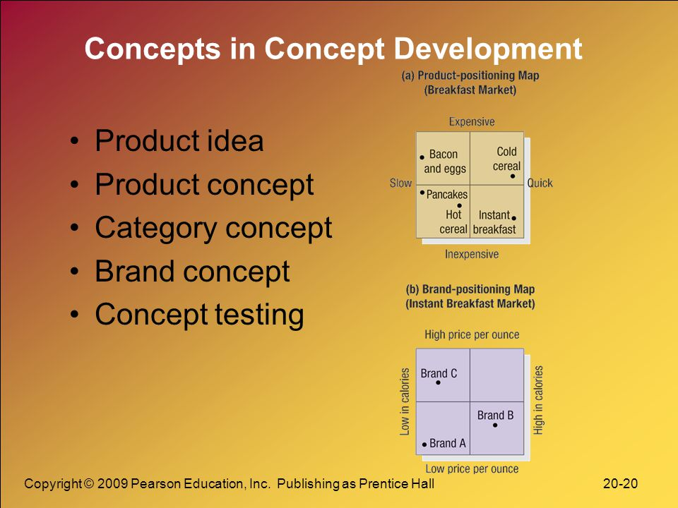 Copyright © 2009 Pearson Education, Inc. Publishing as Prentice Hall 20-20 Concepts in Concept Development Product idea Product concept Category conce