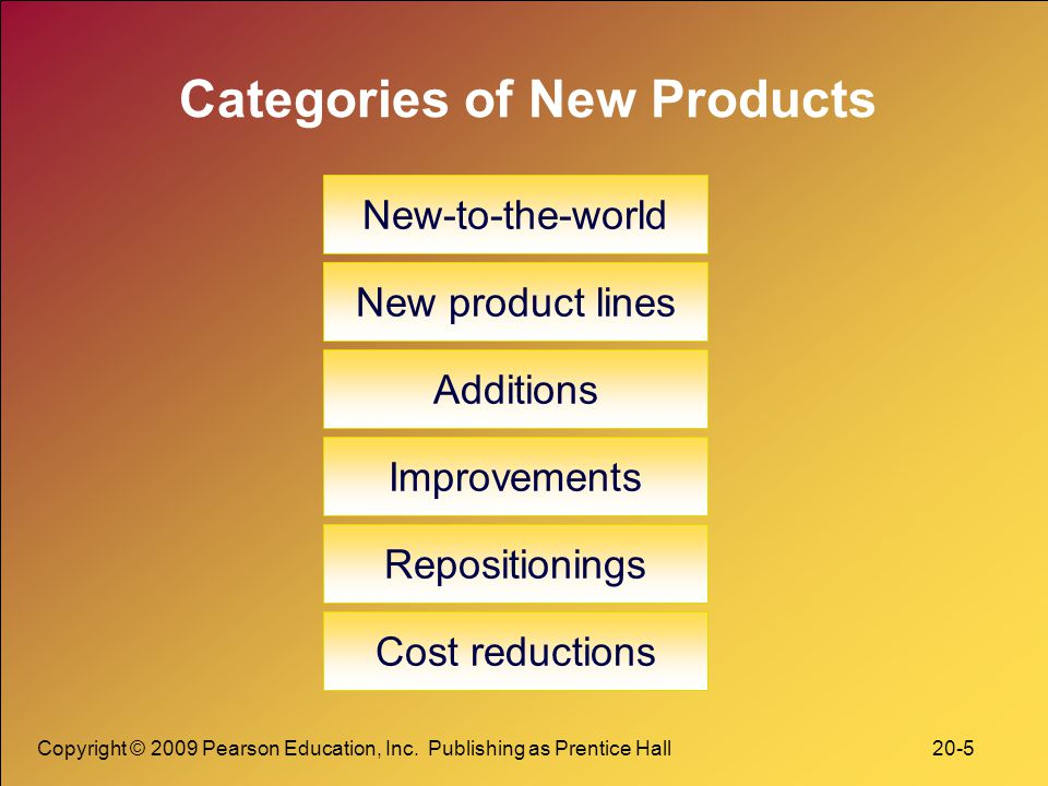 Copyright © 2009 Pearson Education, Inc. Publishing as Prentice Hall 20-5 Categories of New Products New-to-the-world Cost reductions New product line