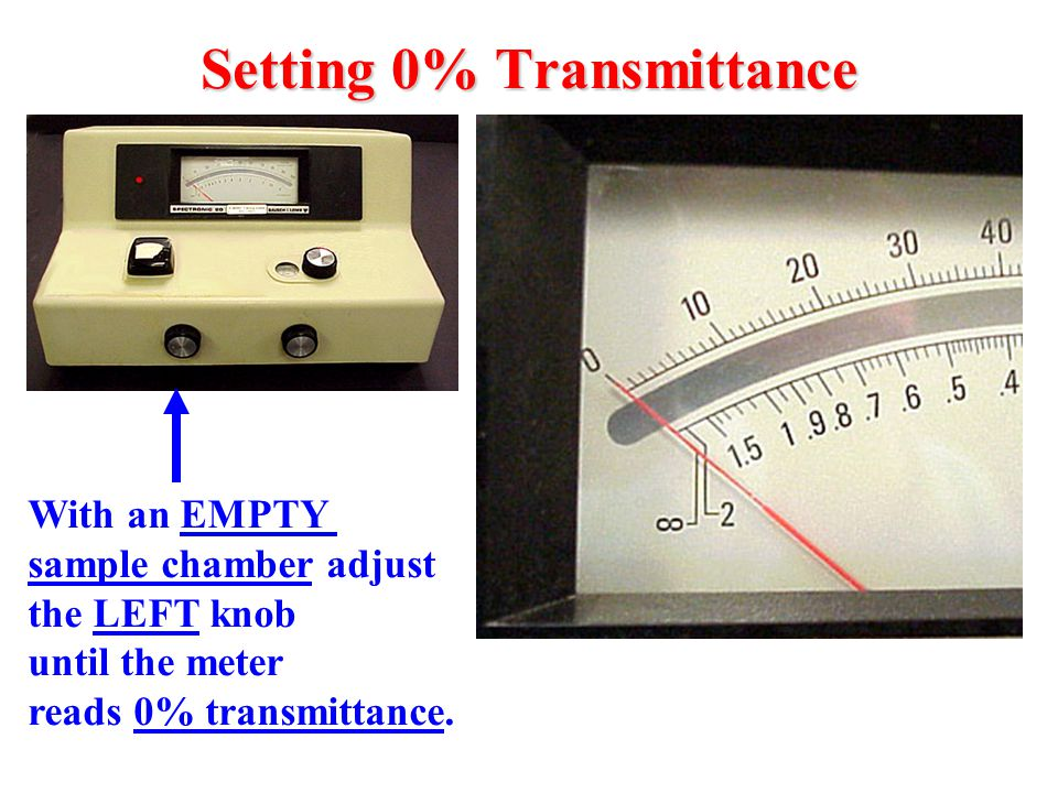 Setting 0% Transmittance With an EMPTY sample chamber adjust the LEFT knob until the meter reads 0% transmittance.