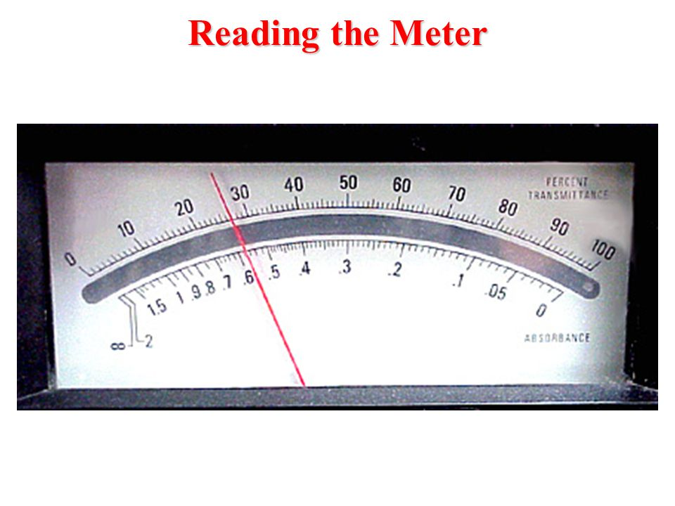 Slide 4-Reading the Meter The meter simultaneously reads: the portion of incident light passing through the sample Percent Transmittance--the portion of incident light passing through the sample--on the top scale, and the portion of incident light absorbed by the sample Absorbance--the portion of incident light absorbed by the sample--on the bottom scale.