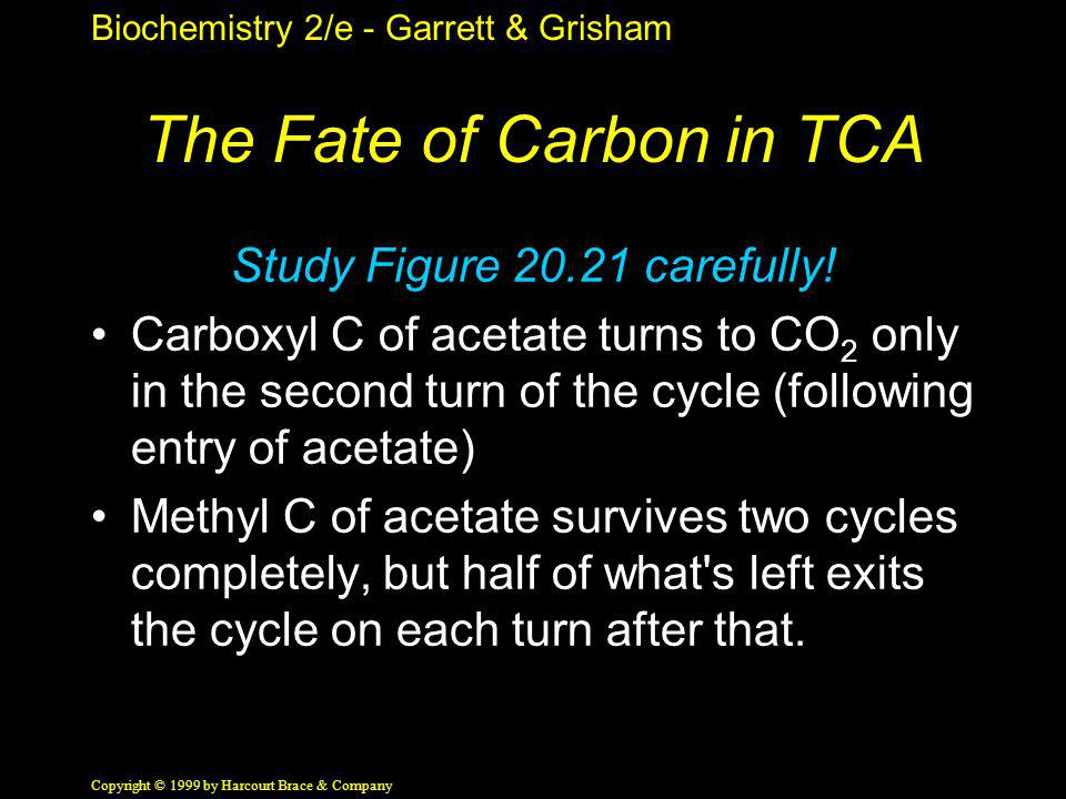 Biochemistry 2/e - Garrett & Grisham Copyright © 1999 by Harcourt Brace & Company The Fate of Carbon in TCA Study Figure 20.21 carefully! Carboxyl C o